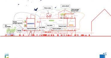 groupegiboire ilot f page coupe web 370x195 - Un hostel nouvelle génération à la pointe ouest en 2021
