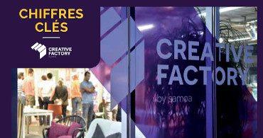 Chiffres cles 2019 Creative Factory 370x195 - Chiffres clés du pôle économique de la Samoa
