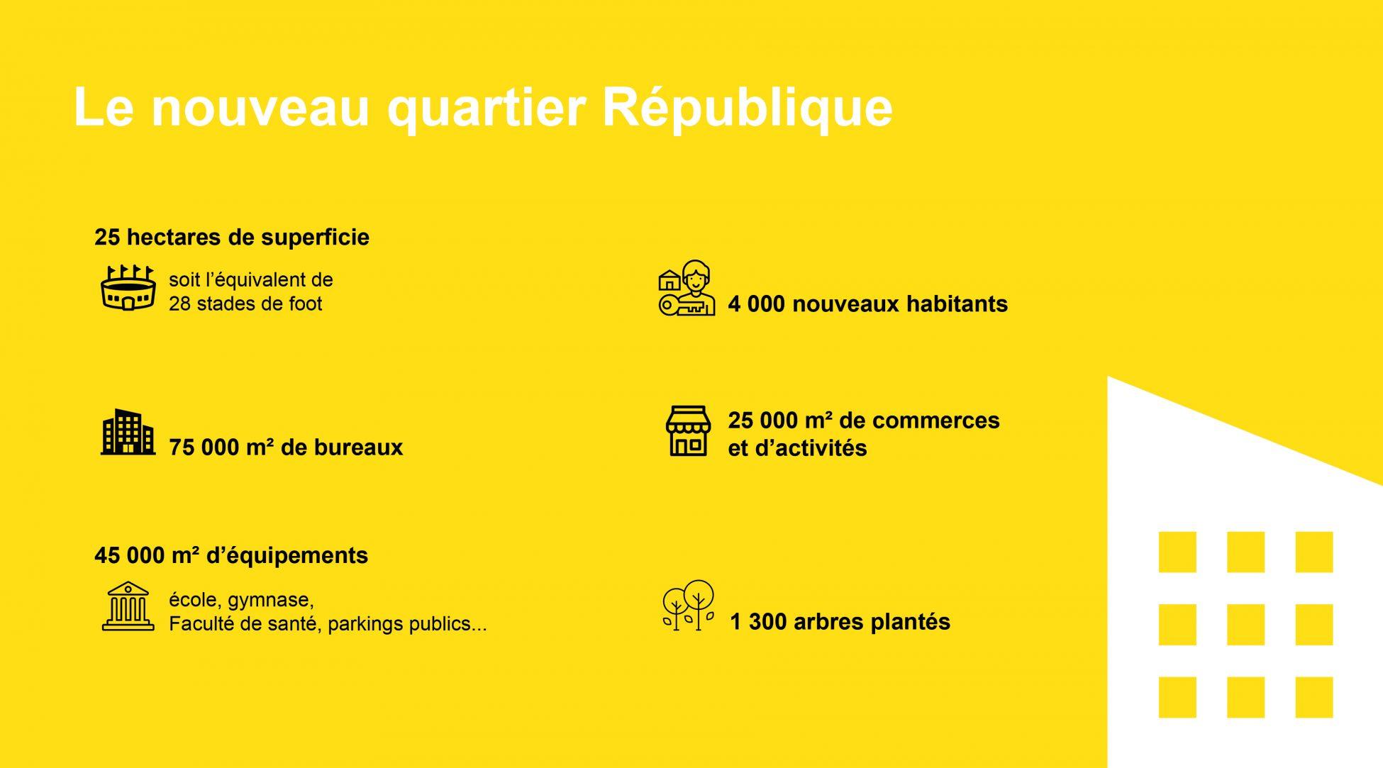 NouveauQuartierRepublique scaled - Le nouveau quartier République réinvente la vie de faubourg